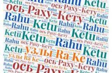 Ось Раху-Кету: особые точки на зодиаке